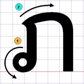 How to write the Kokai letter